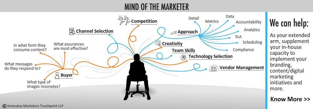 Mind of the Marketer