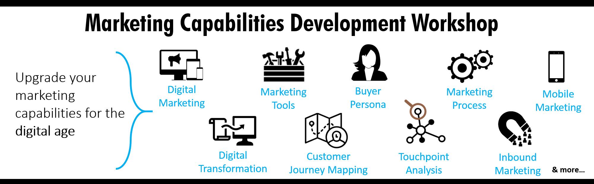 Marketing Capabilities Development Workshop