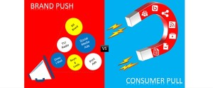 push and pull marketing, Customer satisfaction, marketing strategy