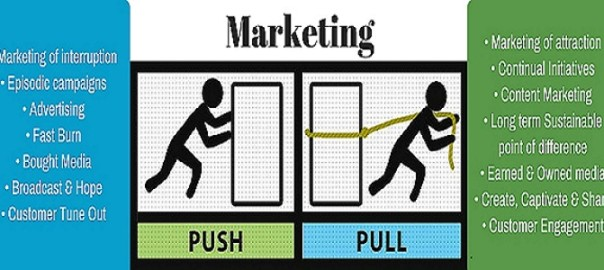 push and pull marketing strategy
