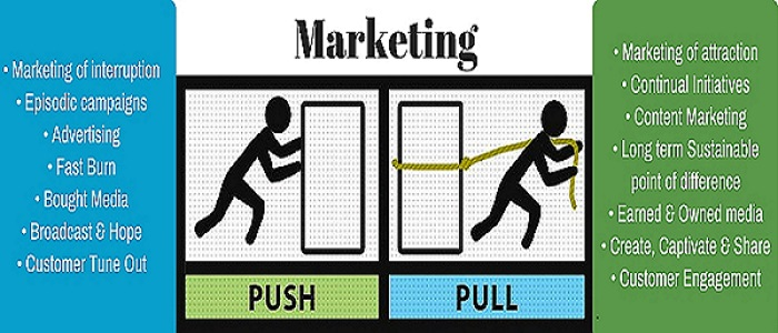 why you need a mix of push and pull marketing