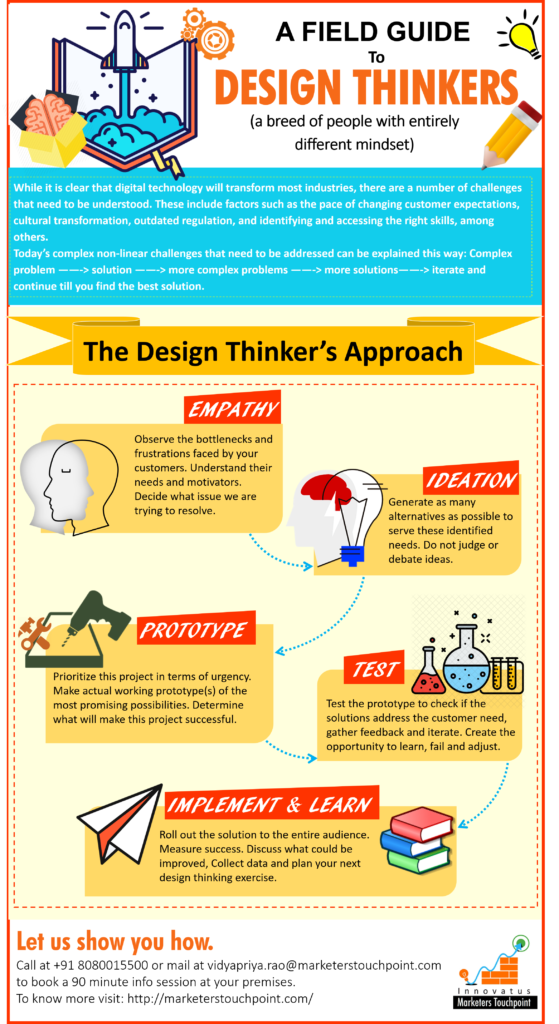 design thinking guide, design thinking framework, design thinking process
