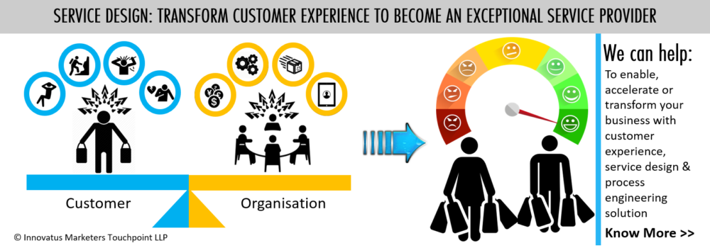 design thinking, customer experience, business innovations, design thinking principles, design thinking and business innovations